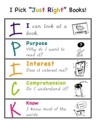Anchor Charts  K Literacy Academy