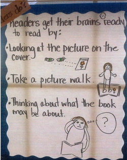 How to pick a just right book anchor chart